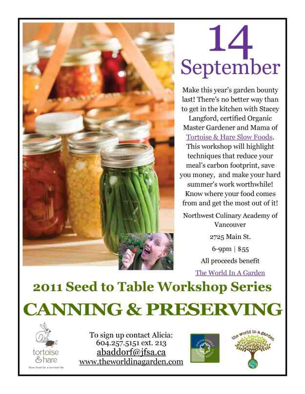 Canning & Preserving Workshop Sept 14